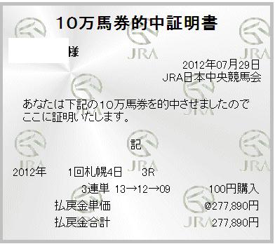 10万馬券的中証明書 三連単 13 → 12 → 09 277,890円