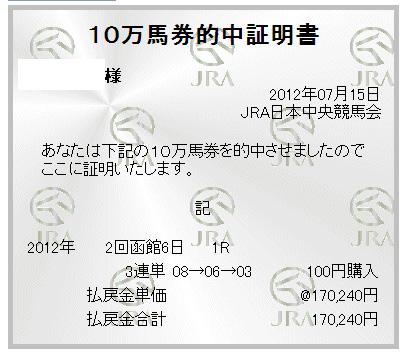 3連単 08→06→03  170,240円 10万馬券的中証明書