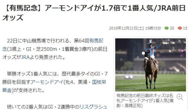 有馬記念2019
