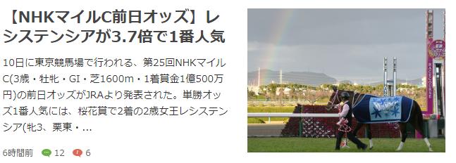 NHKマイルC 2020